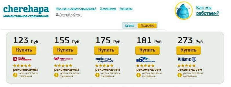 туристическая-страховка-онлайн