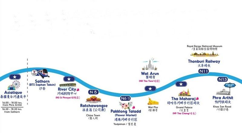 Карта маршрута туристических лодок Бангкока