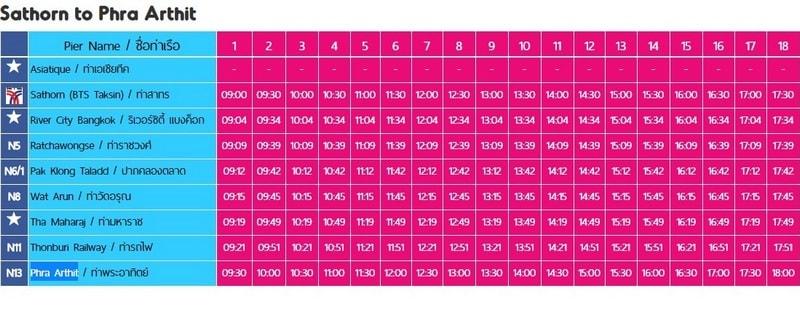 Расписание лодок от Sathorn до Phra Arthit