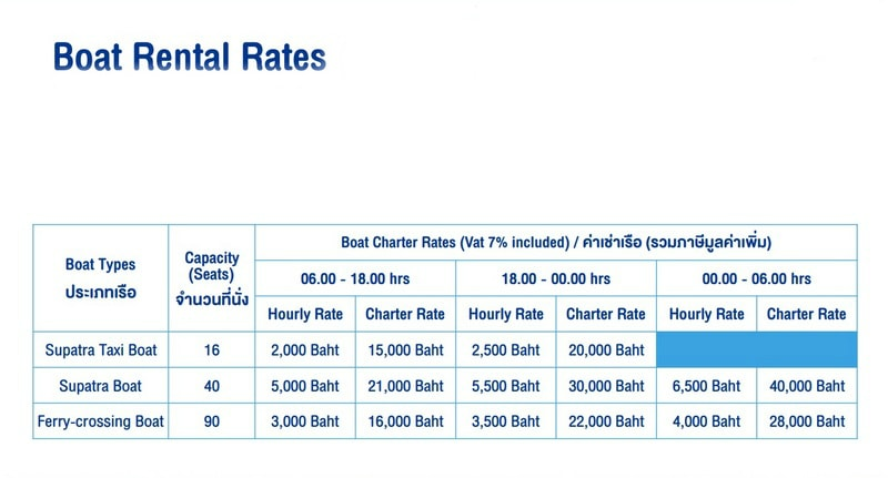 стоимость аренды лодки в Бангкоке