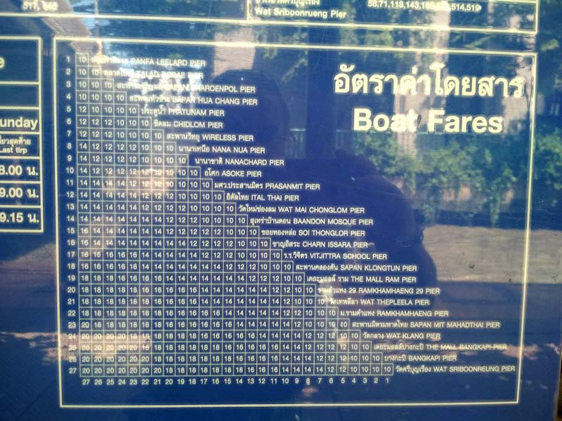 10-стоимость-билетов-лодок-бангкока