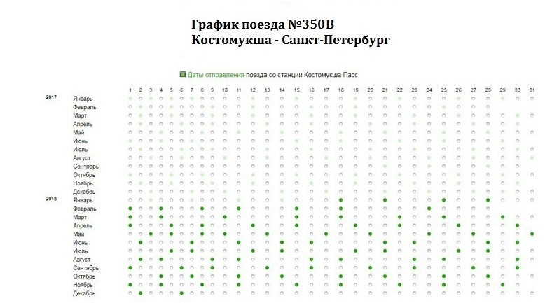 График поезда Костомукша Санкт-Петербург